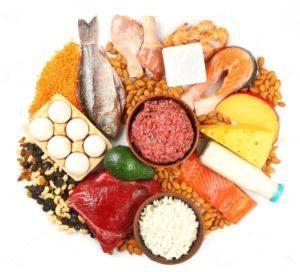 Диета раздельное питание - рецепты на 21 день