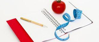 Как рассчитать кбжу для снижения веса женщине